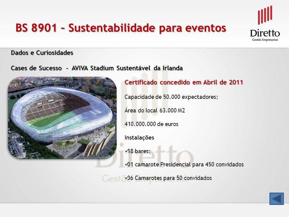 BS 8901 – Sustentabilidade para eventos Dados e Curiosidades Cases de Sucesso - AVIVA Stadium Sustentável da Irlanda Certificado concedido em Abril de