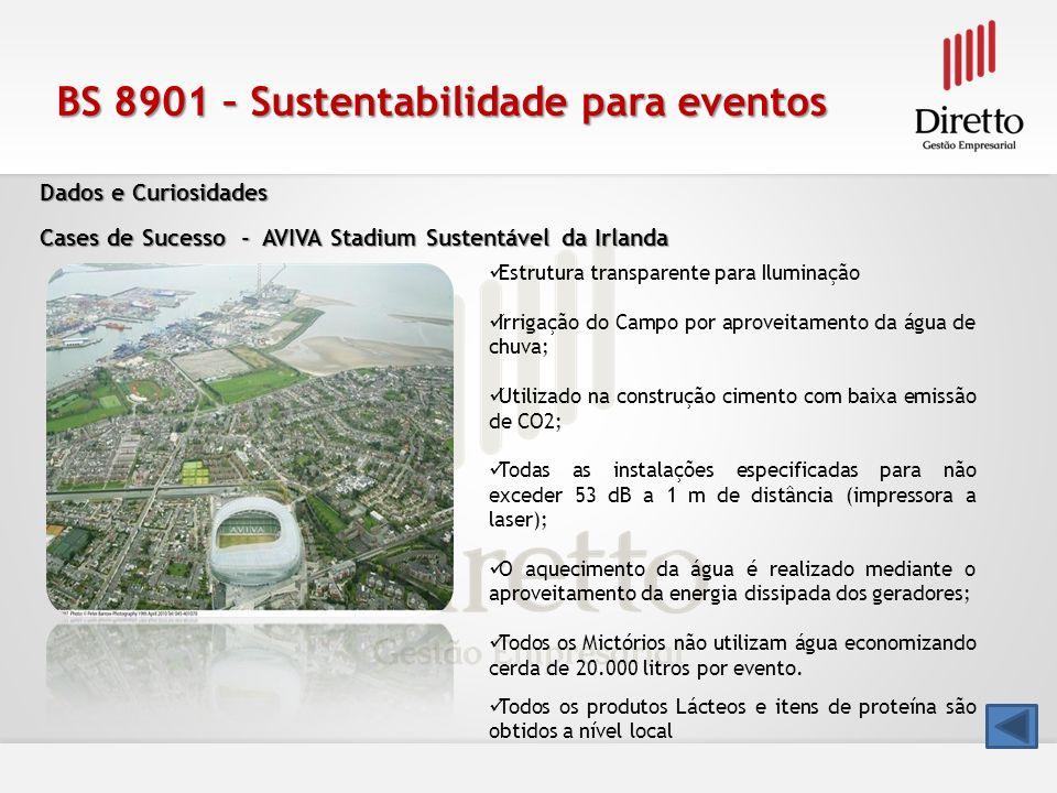 BS 8901 – Sustentabilidade para eventos Dados e Curiosidades Cases de Sucesso - AVIVA Stadium Sustentável da Irlanda Estrutura transparente para Ilumi