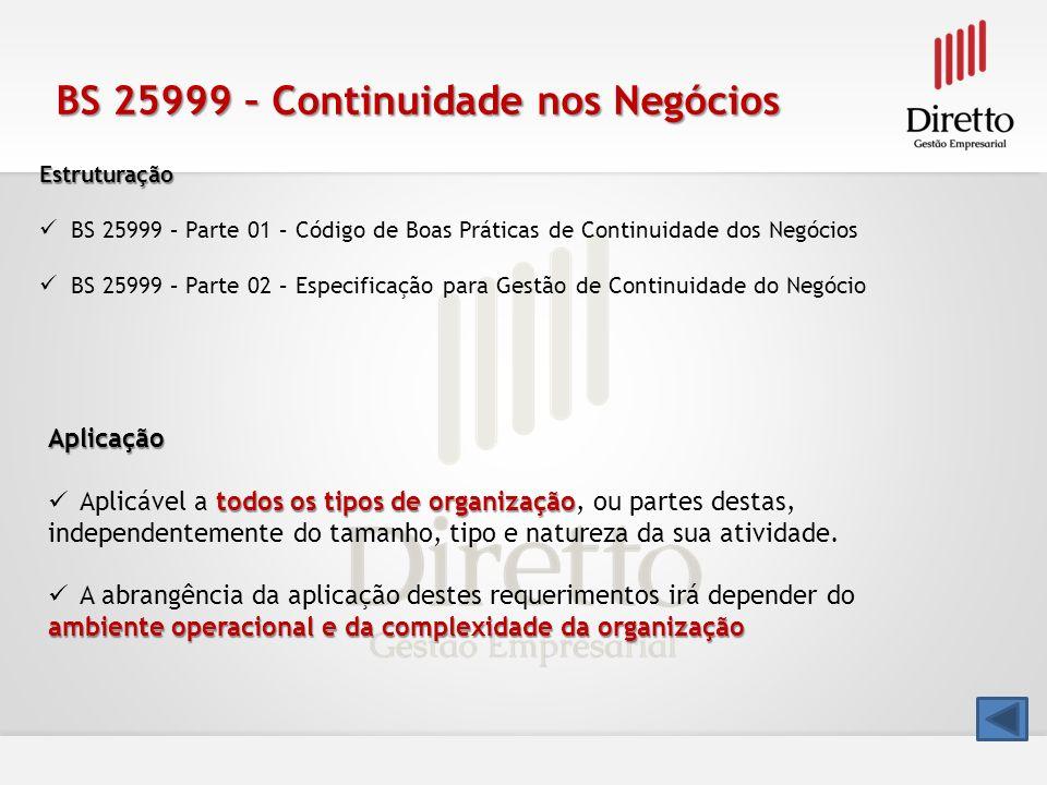 BS 25999 – Continuidade nos Negócios Estruturação BS 25999 – Parte 01 – Código de Boas Práticas de Continuidade dos Negócios BS 25999 – Parte 02 – Esp