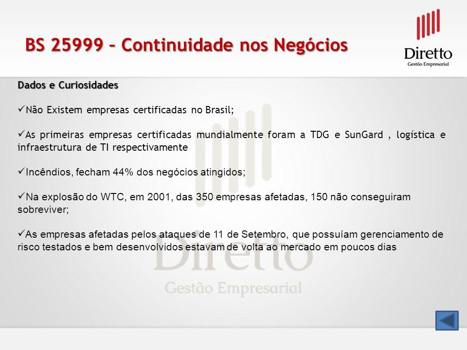 BS 25999 – Continuidade nos Negócios Dados e Curiosidades Não Existem empresas certificadas no Brasil; As primeiras empresas certificadas mundialmente