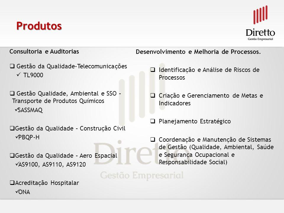 Produtos Consultoria e Auditorias Gestão da Qualidade-Telecomunicações TL9000 Gestão Qualidade, Ambiental e SSO – Transporte de Produtos Químicos SASS