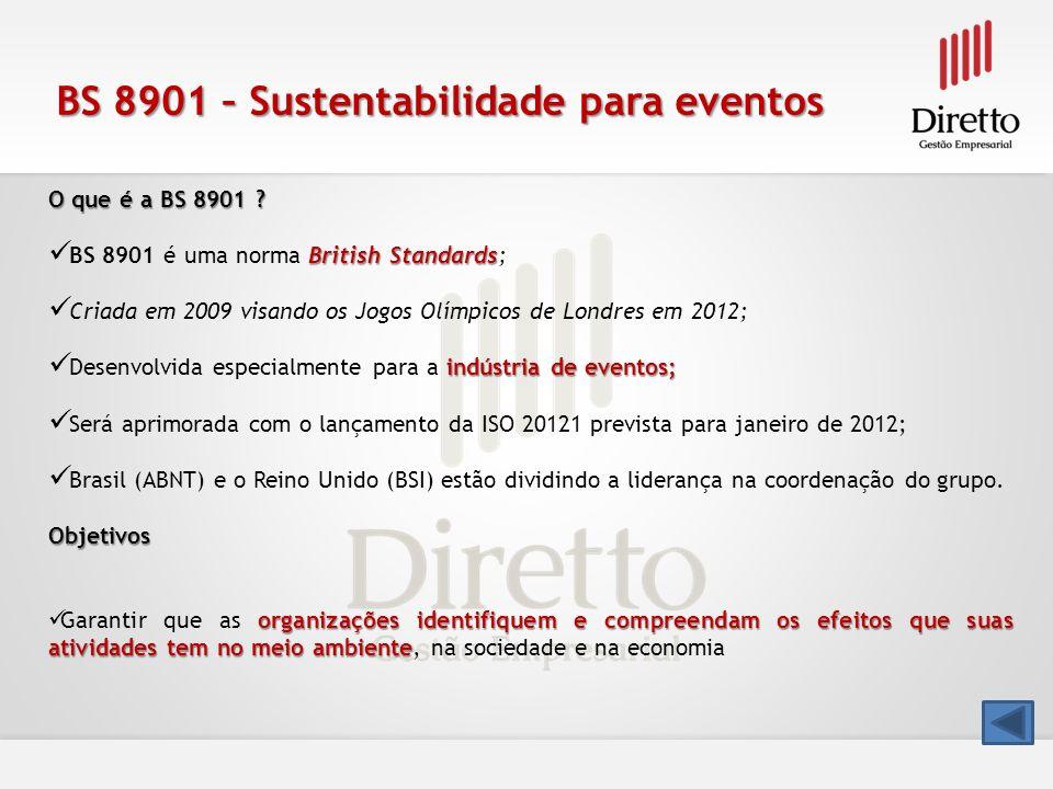 BS 8901 – Sustentabilidade para eventos Estruturação Estrutura compatível com normas de outros sistemas de gestão como ISO 9001 (Gestão da Qualidade), ISO 14001 (Gestão do Meio Ambiente) e OHSAS 18001 (Gestão de Segurança e Saúde Ocupacional), incluindo a abordagem PDCA; Os principais requisitos da BS 8901 Política de Sustentabilidade Identificação e avaliação de problemas Identificação e engajamento dos acionistas Objetivos, metas e planos Atuação contra os princípios do desenvolvimento de sustentabilidade Controles Operacionais Competência e treinamento Gestão da cadeia de suprimentos Comunicação Monitoramento e medição Ação corretiva e preventiva Auditoria de Sistemas de Gestão Análise da Gestão