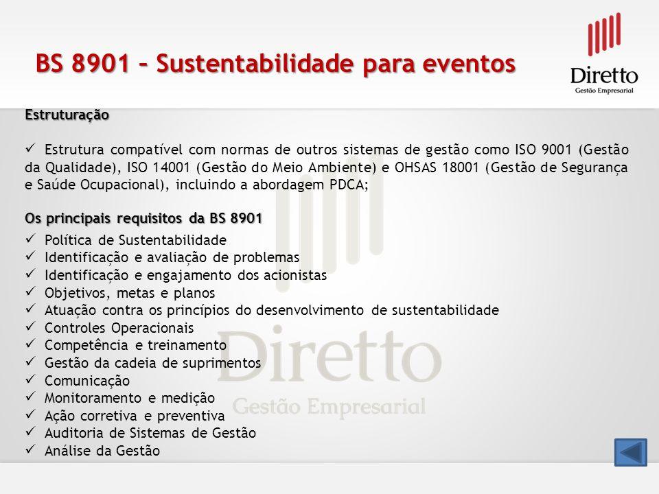 BS 8901 – Sustentabilidade para eventos Aplicação Possui 3 níveis de aplicação: Nível 01 – Dono do evento; Nível 02 – Organizador; Nível 03 - Fornecedores do Eventos Organizadores de eventos ou indivíduos envolvidos na coordenação geral de um evento; Locais de eventos, incluindo hotéis, centros de convenção e instalações esportivas; Fornecedores e empreiteiros das principais atividades relativas à indústria de eventos; Conselhos e Associações da IndústriaBenefícios Redução dos riscos e Custos relativos a possíveis autuações de órgãos ambientais; Fortalecimento da Marca; Redução dos custos de realização do evento, pois todos os enfoques sobre os resíduos são abordados