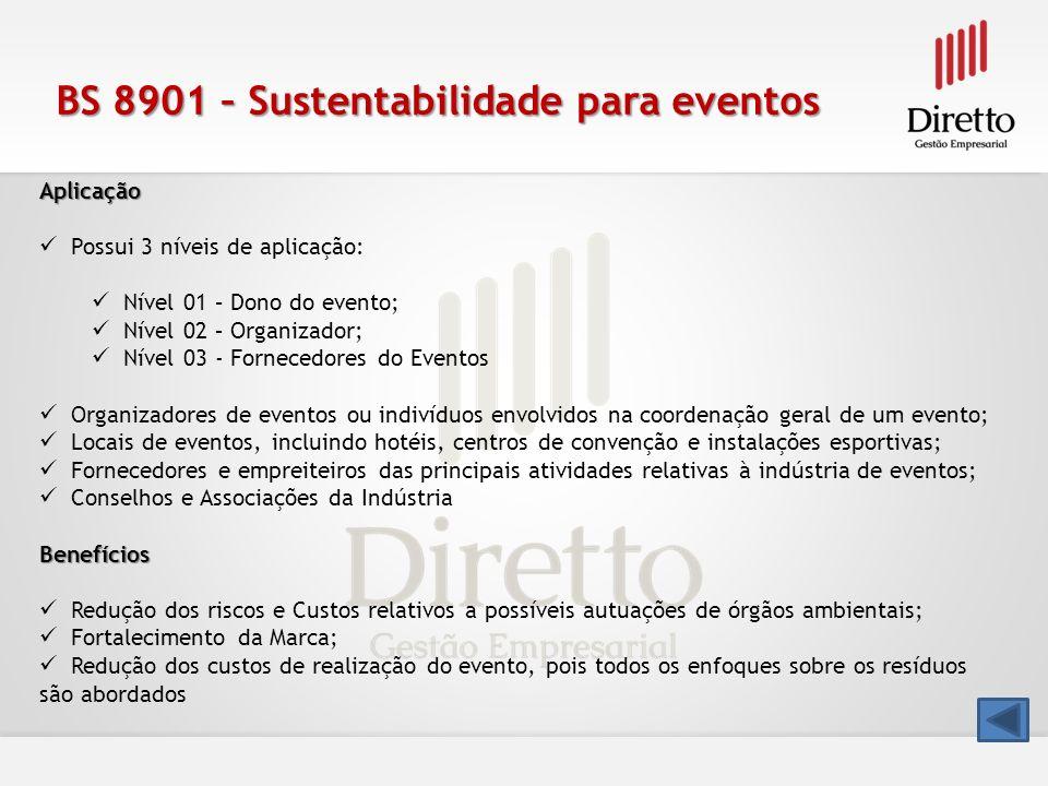 BS 8901 – Sustentabilidade para eventos Aplicação Possui 3 níveis de aplicação: Nível 01 – Dono do evento; Nível 02 – Organizador; Nível 03 - Forneced