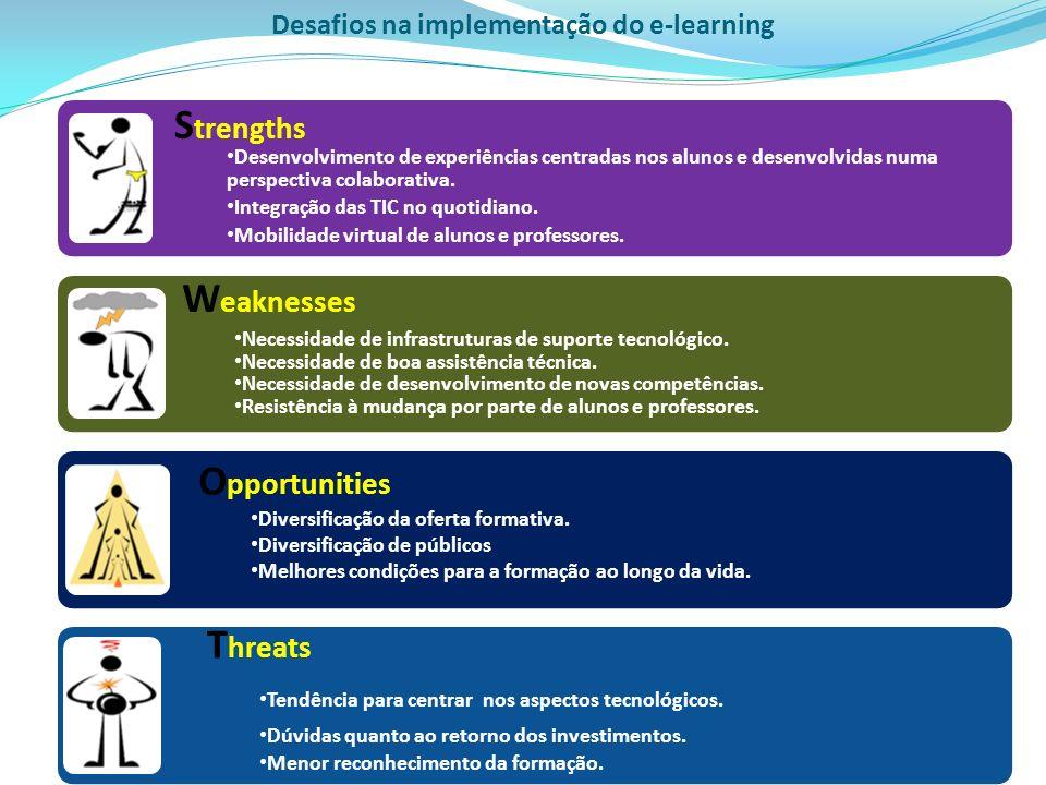 S trengths Desenvolvimento de experiências centradas nos alunos e desenvolvidas numa perspectiva colaborativa. Integração das TIC no quotidiano. Mobil
