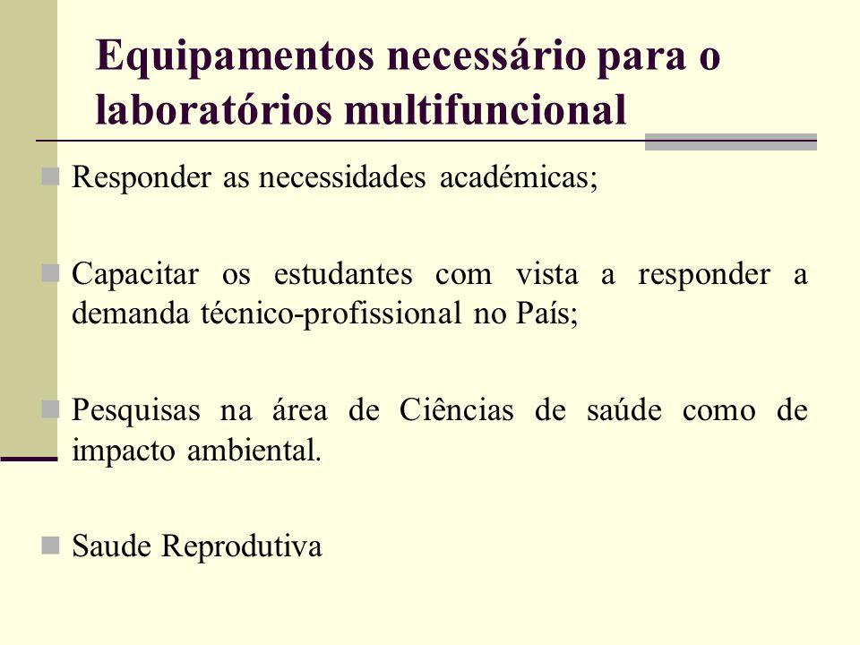 Equipamentos necessário para o laboratórios multifuncional Responder as necessidades académicas; Capacitar os estudantes com vista a responder a deman