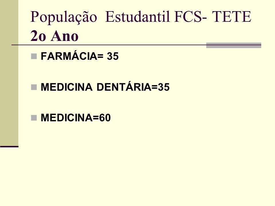 População Estudantil FCS- TETE 3o Ano FARMÁCIA= 23 MEDICINA DENTÁRIA=30 MEDICINA=48 UNIVERSO ESTUDANTIL = 363 ESTUDANTES