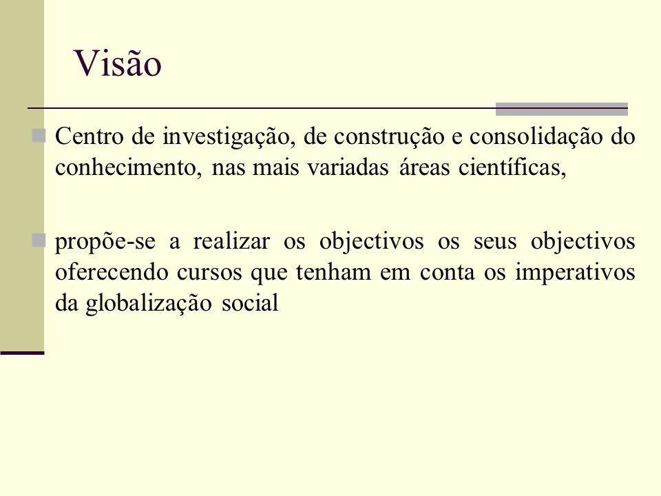 Laboratório de Química Farmacêutico/ Farmacognesia/Química orgânica