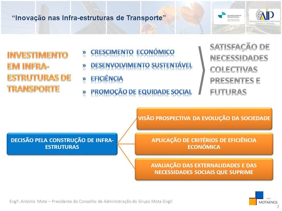 Inovação nas Infra-estruturas de Transporte Engº.