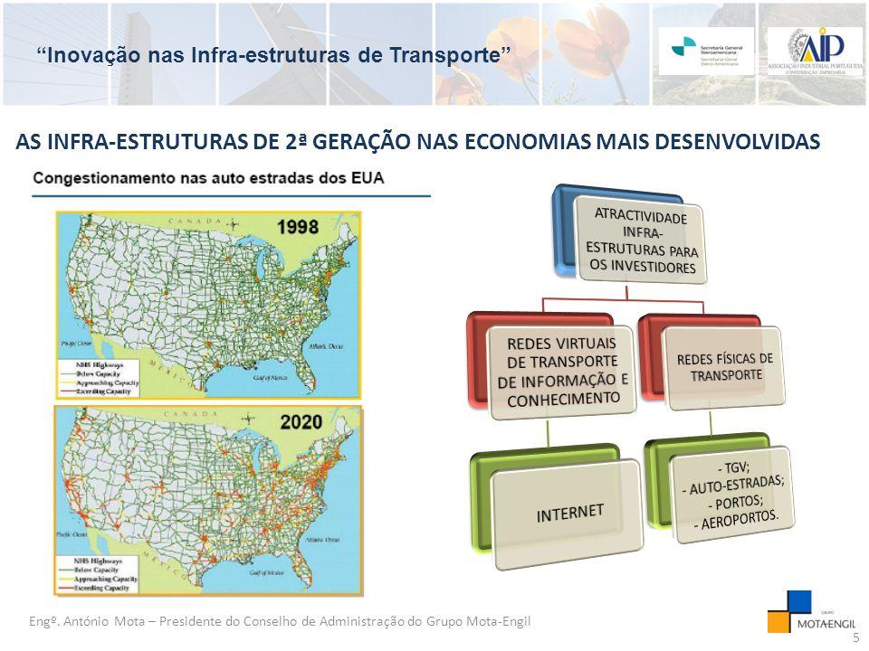 Inovação nas Infra-estruturas de Transporte AS INFRA-ESTRUTURAS DE 2ª GERAÇÃO NAS ECONOMIAS MAIS DESENVOLVIDAS Engº.