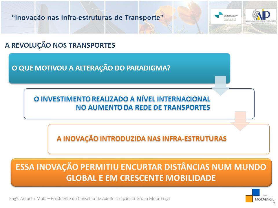 Inovação nas Infra-estruturas de Transporte A REVOLUÇÃO NOS TRANSPORTES Engº.