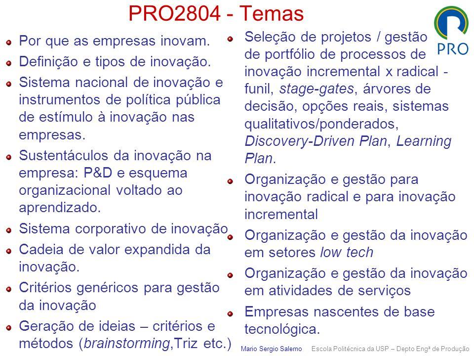 PRO2804 - Temas Por que as empresas inovam. Definição e tipos de inovação. Sistema nacional de inovação e instrumentos de política pública de estímulo