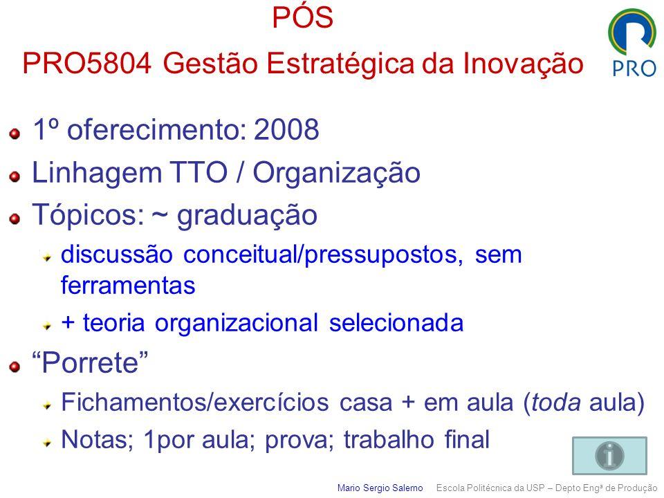 PÓS PRO5804 Gestão Estratégica da Inovação 1º oferecimento: 2008 Linhagem TTO / Organização Tópicos: ~ graduação discussão conceitual/pressupostos, se