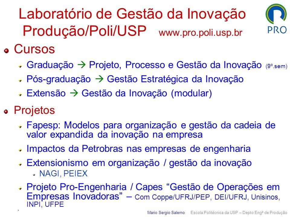 Laboratório de Gestão da Inovação Produção/Poli/USP www.pro.poli.usp.br Mario Sergio Salerno Escola Politécnica da USP – Depto Eng a de Produção Curso