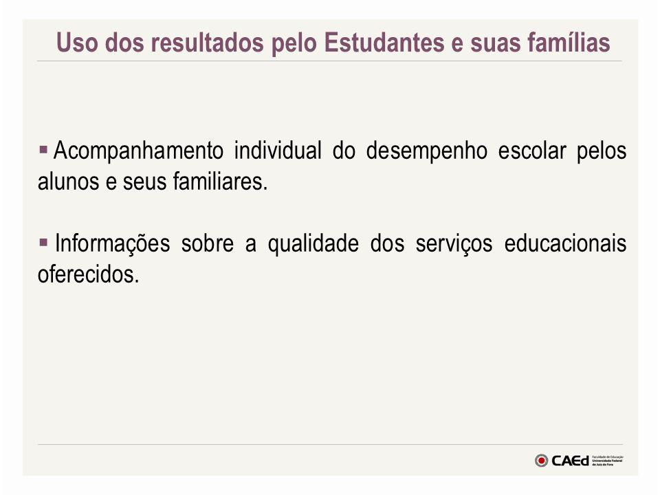 Acompanhamento individual do desempenho escolar pelos alunos e seus familiares. Informações sobre a qualidade dos serviços educacionais oferecidos. Us
