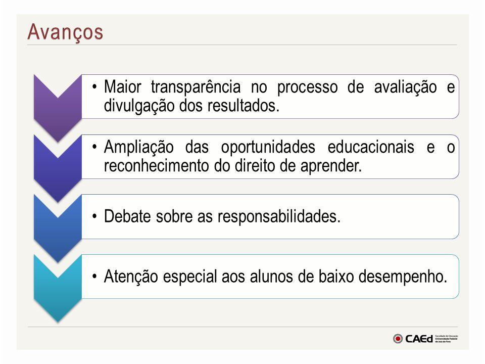 Maior transparência no processo de avaliação e divulgação dos resultados. Ampliação das oportunidades educacionais e o reconhecimento do direito de ap