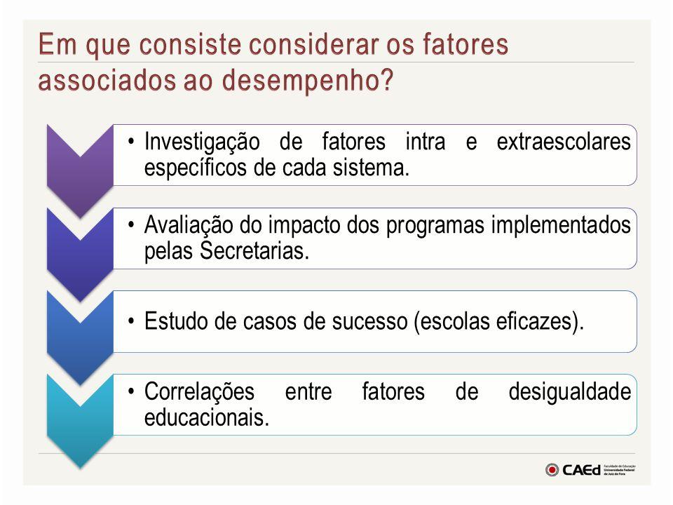 Investigação de fatores intra e extraescolares específicos de cada sistema. Avaliação do impacto dos programas implementados pelas Secretarias. Estudo