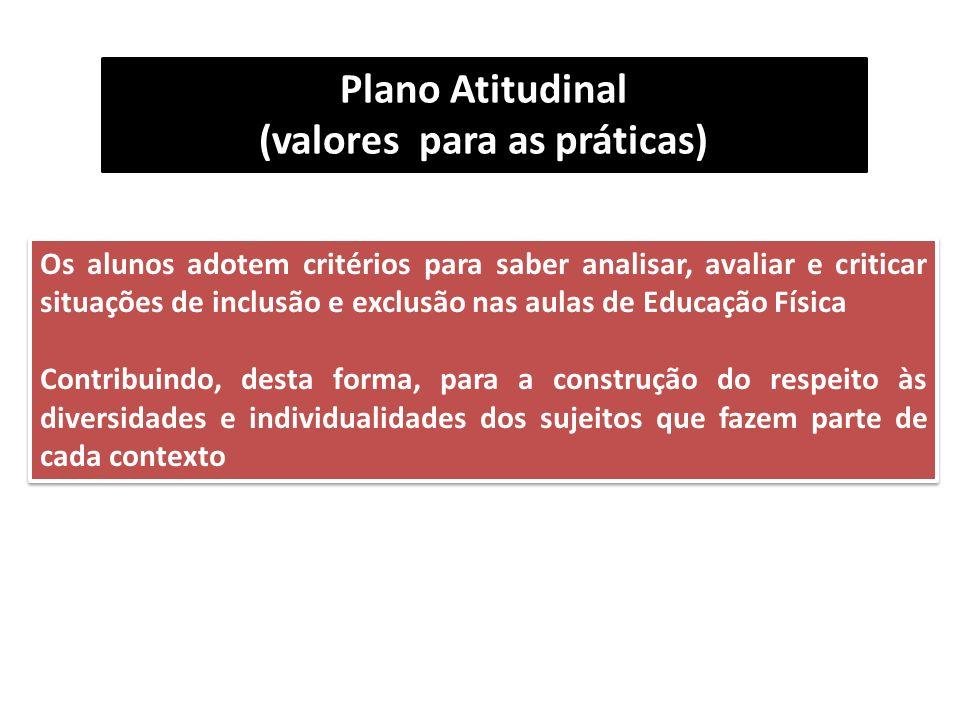 Plano Atitudinal (valores para as práticas) Os alunos adotem critérios para saber analisar, avaliar e criticar situações de inclusão e exclusão nas au