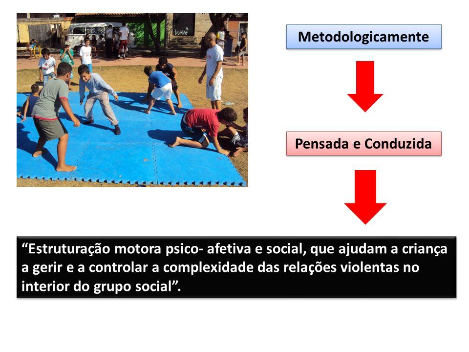 Estruturação motora psico- afetiva e social, que ajudam a criança a gerir e a controlar a complexidade das relações violentas no interior do grupo soc