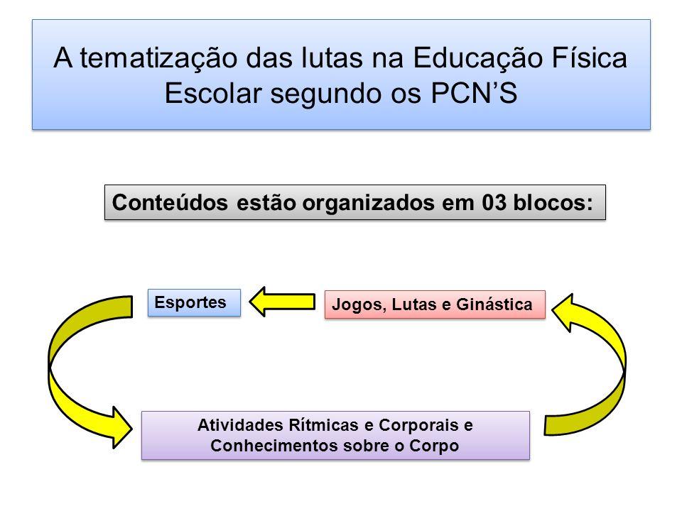 A tematização das lutas na Educação Física Escolar segundo os PCNS Conteúdos estão organizados em 03 blocos: Esportes Jogos, Lutas e Ginástica Ativida