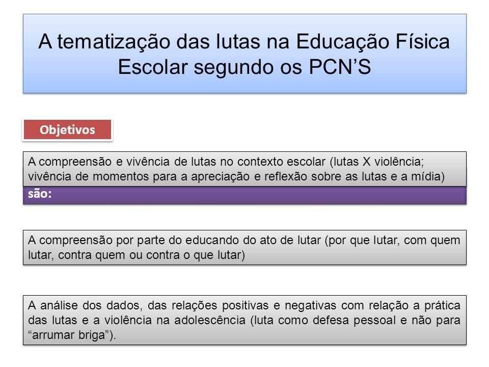 A tematização das lutas na Educação Física Escolar segundo os PCNS Objetivos Vivência de atividades que envolvam as lutas, dentro do contexto escolar, de forma recreativa e competitiva.
