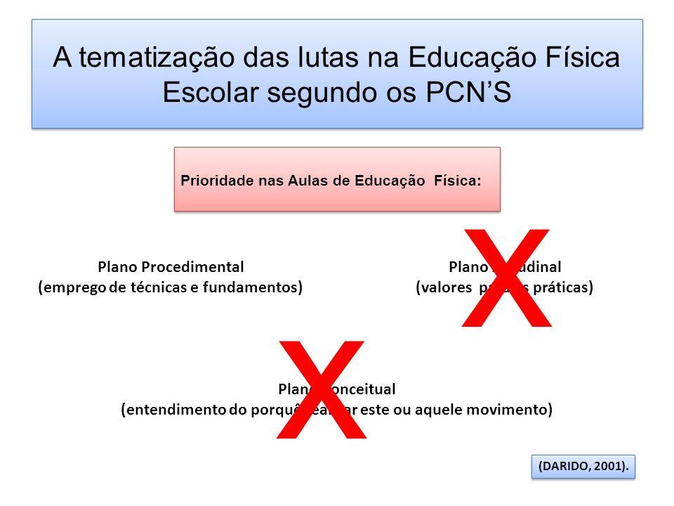Prioridade nas Aulas de Educação Física: Plano Procedimental (emprego de técnicas e fundamentos) Plano Conceitual (entendimento do porquê realizar est