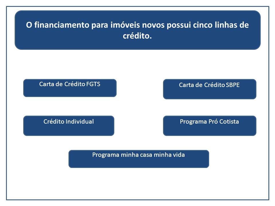 O financiamento para imóveis novos possui cinco linhas de crédito. Carta de Crédito FGTS Crédito Individual Programa minha casa minha vida Carta de Cr