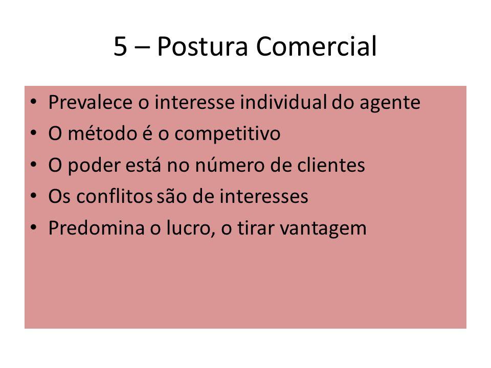 5 – Postura Comercial Prevalece o interesse individual do agente O método é o competitivo O poder está no número de clientes Os conflitos são de inter