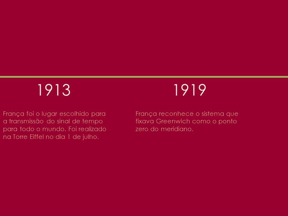 1913 França foi o lugar escolhido para a transmissão do sinal de tempo para todo o mundo.