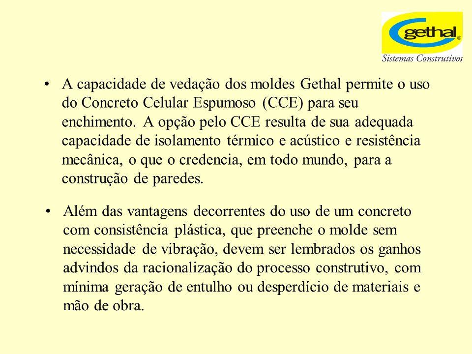 Manaus/AM Construtora Rayol