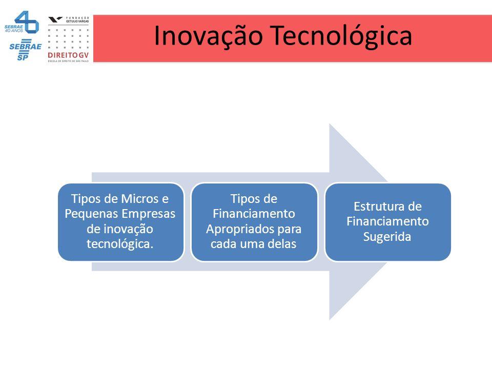 Inovação Tecnológica Tipos de Micros e Pequenas Empresas de inovação tecnológica. Tipos de Financiamento Apropriados para cada uma delas Estrutura de