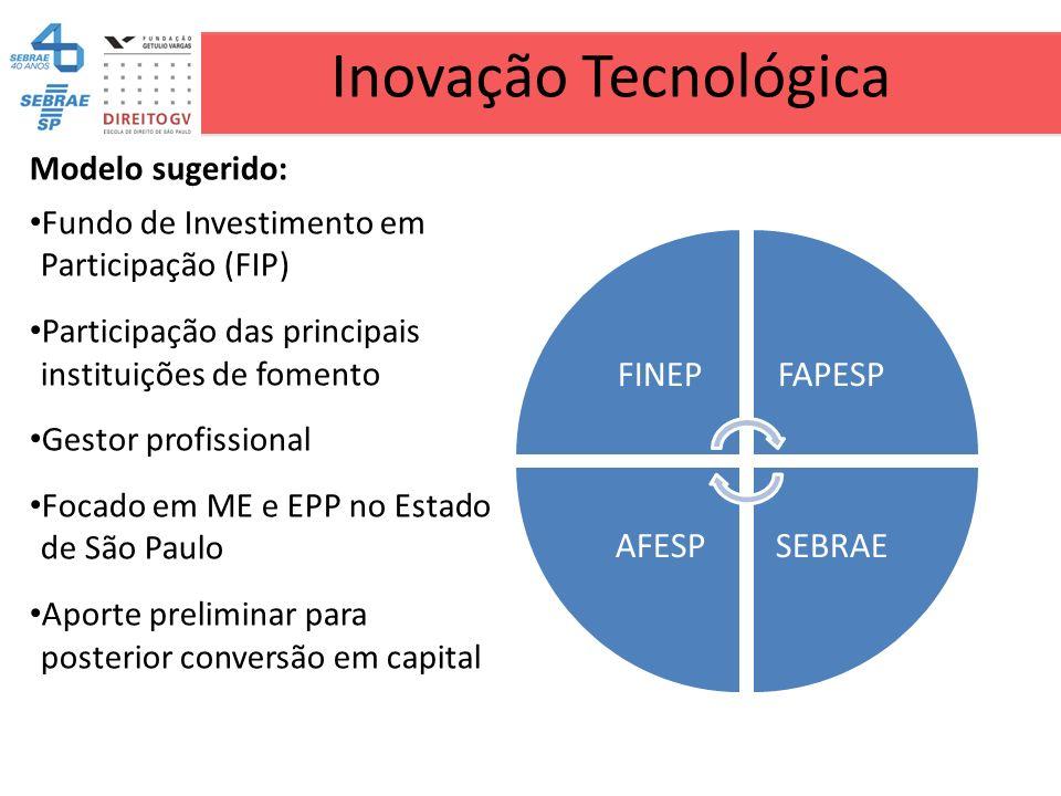 Inovação Tecnológica FINEPFAPESP SEBRAEAFESP Modelo sugerido: Fundo de Investimento em Participação (FIP) Participação das principais instituições de