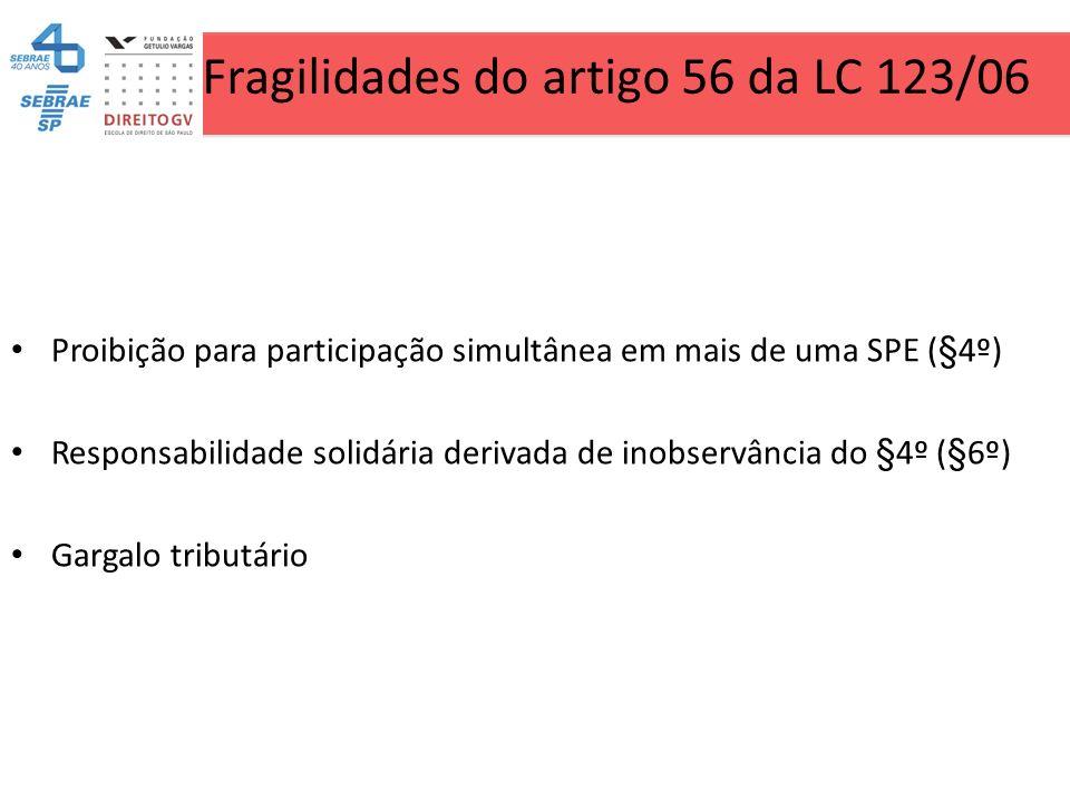 Fragilidades do artigo 56 da LC 123/06 Proibição para participação simultânea em mais de uma SPE (§4º) Responsabilidade solidária derivada de inobserv