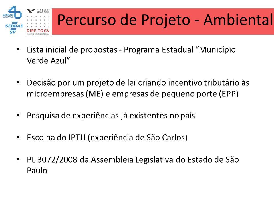 Percurso de Projeto - Ambiental Lista inicial de propostas - Programa Estadual Município Verde Azul Decisão por um projeto de lei criando incentivo tr