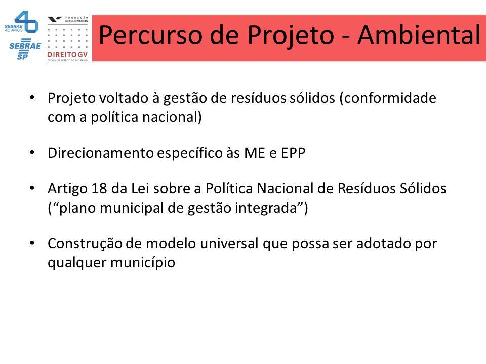 Percurso de Projeto - Ambiental Projeto voltado à gestão de resíduos sólidos (conformidade com a política nacional) Direcionamento específico às ME e