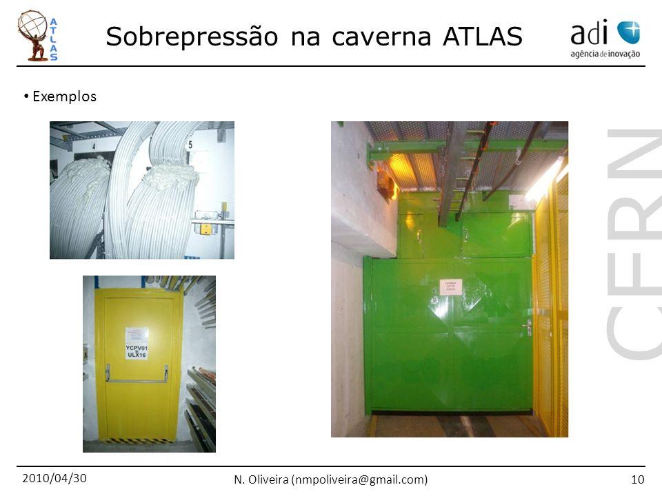 2010/04/30 N. Oliveira (nmpoliveira@gmail.com) CERN 10 Exemplos Sobrepressão na caverna ATLAS