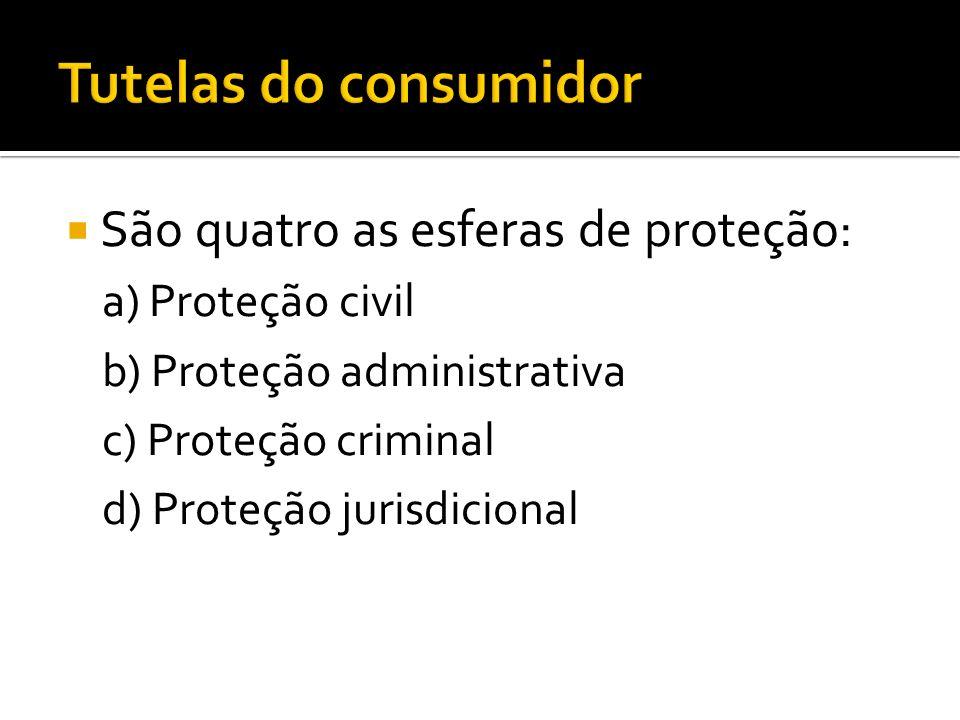 São quatro as esferas de proteção: a) Proteção civil b) Proteção administrativa c) Proteção criminal d) Proteção jurisdicional
