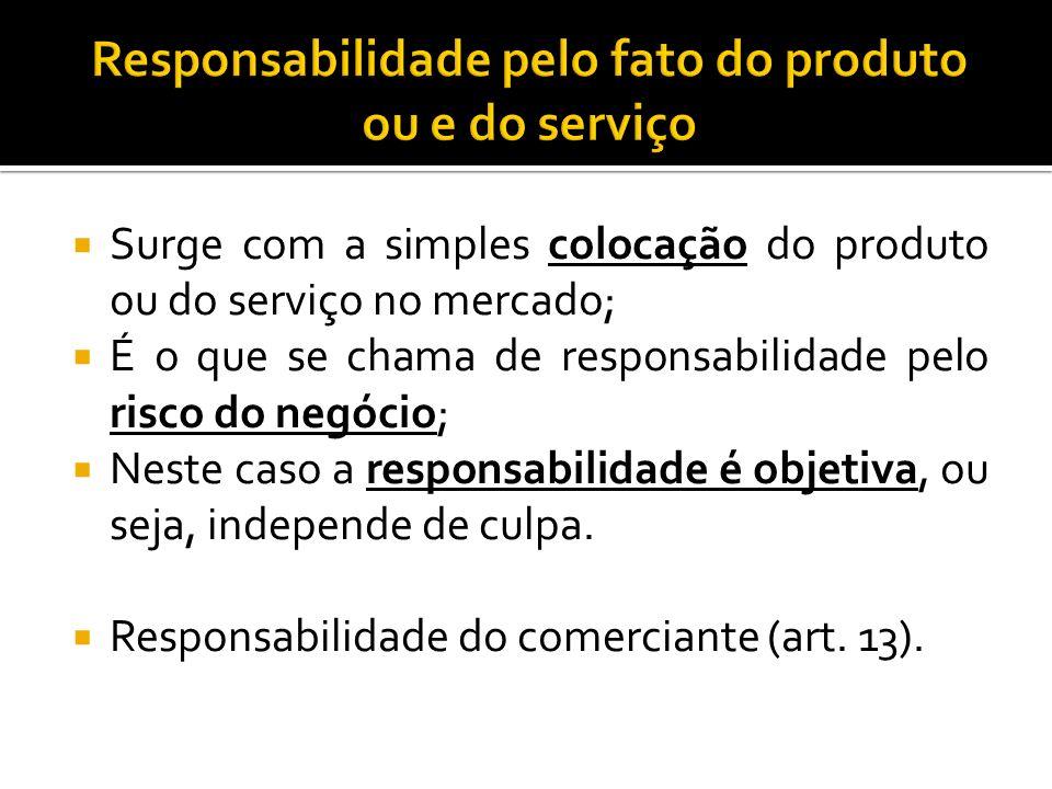 Surge com a simples colocação do produto ou do serviço no mercado; É o que se chama de responsabilidade pelo risco do negócio; Neste caso a responsabi