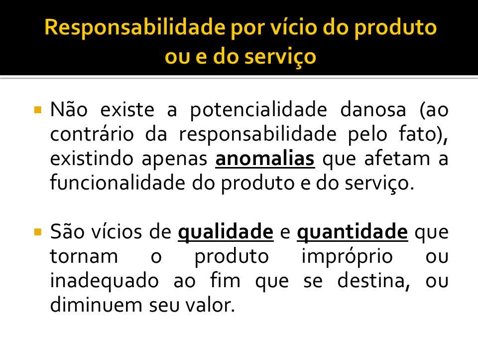 Não existe a potencialidade danosa (ao contrário da responsabilidade pelo fato), existindo apenas anomalias que afetam a funcionalidade do produto e d