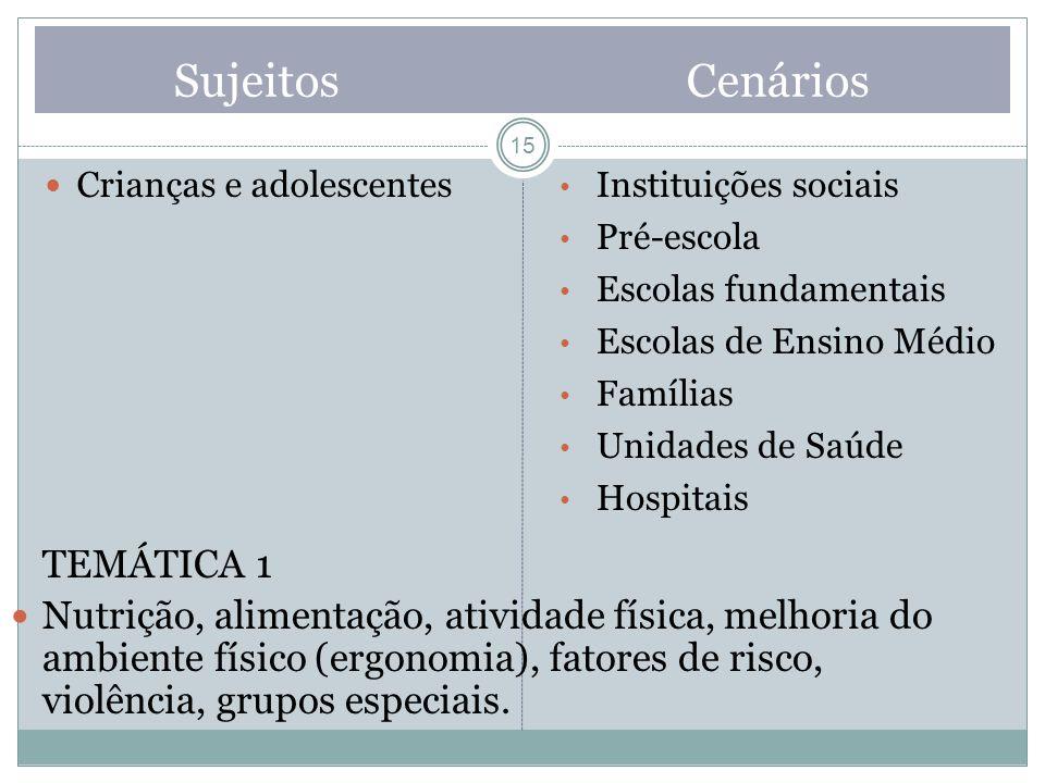 Sujeitos Cenários 15 Crianças e adolescentes Instituições sociais Pré-escola Escolas fundamentais Escolas de Ensino Médio Famílias Unidades de Saúde H