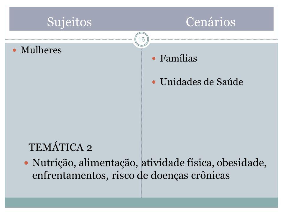 Sujeitos Cenários 16 Mulheres Famílias Unidades de Saúde TEMÁTICA 2 Nutrição, alimentação, atividade física, obesidade, enfrentamentos, risco de doenç