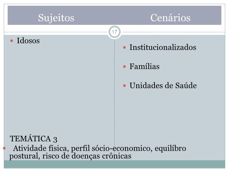 Sujeitos Cenários 17 Idosos Institucionalizados Famílias Unidades de Saúde TEMÁTICA 3 Atividade física, perfil sócio-economico, equilíbro postural, ri