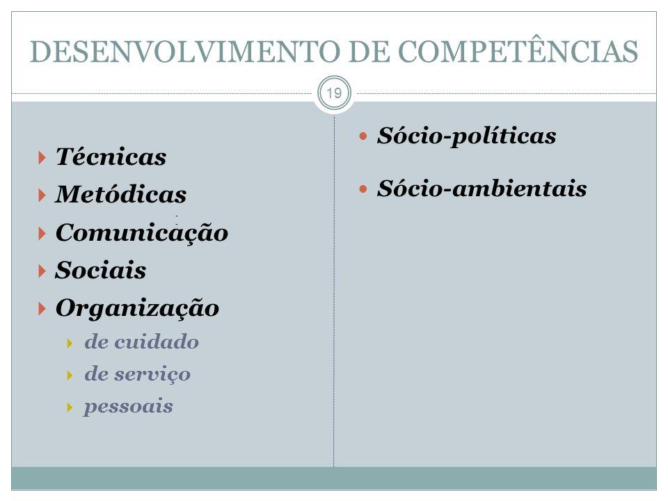 19 Técnicas Metódicas Comunicação Sociais Organização de cuidado de serviço pessoais Sócio-políticas Sócio-ambientais : DESENVOLVIMENTO DE COMPETÊNCIA
