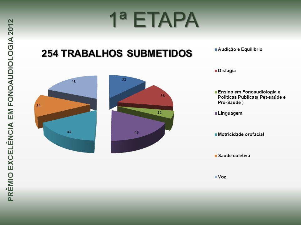 1ª ETAPA PRÊMIO EXCELÊNCIA EM FONOAUDIOLOGIA 2012