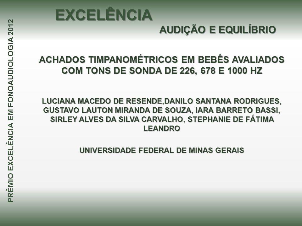 ACHADOS TIMPANOMÉTRICOS EM BEBÊS AVALIADOS COM TONS DE SONDA DE 226, 678 E 1000 HZ LUCIANA MACEDO DE RESENDE,DANILO SANTANA RODRIGUES, GUSTAVO LAUTON
