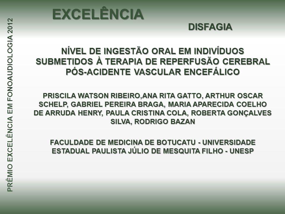 NÍVEL DE INGESTÃO ORAL EM INDIVÍDUOS SUBMETIDOS À TERAPIA DE REPERFUSÃO CEREBRAL PÓS-ACIDENTE VASCULAR ENCEFÁLICO PRISCILA WATSON RIBEIRO,ANA RITA GAT