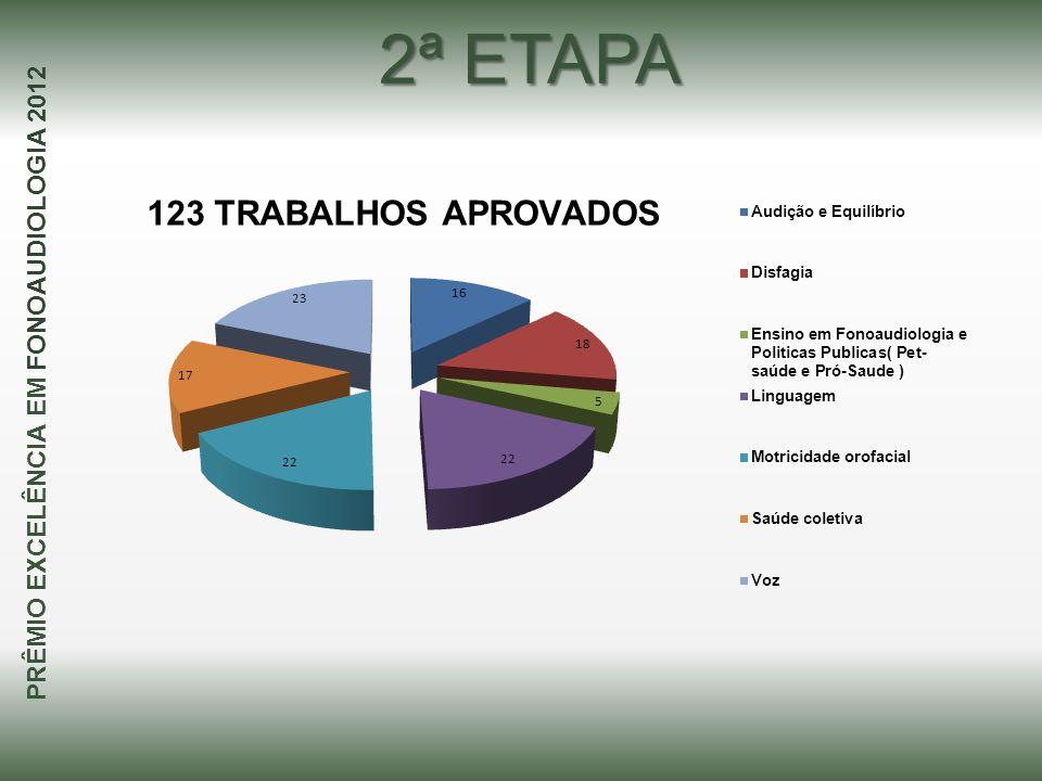 2ª ETAPA PRÊMIO EXCELÊNCIA EM FONOAUDIOLOGIA 2012