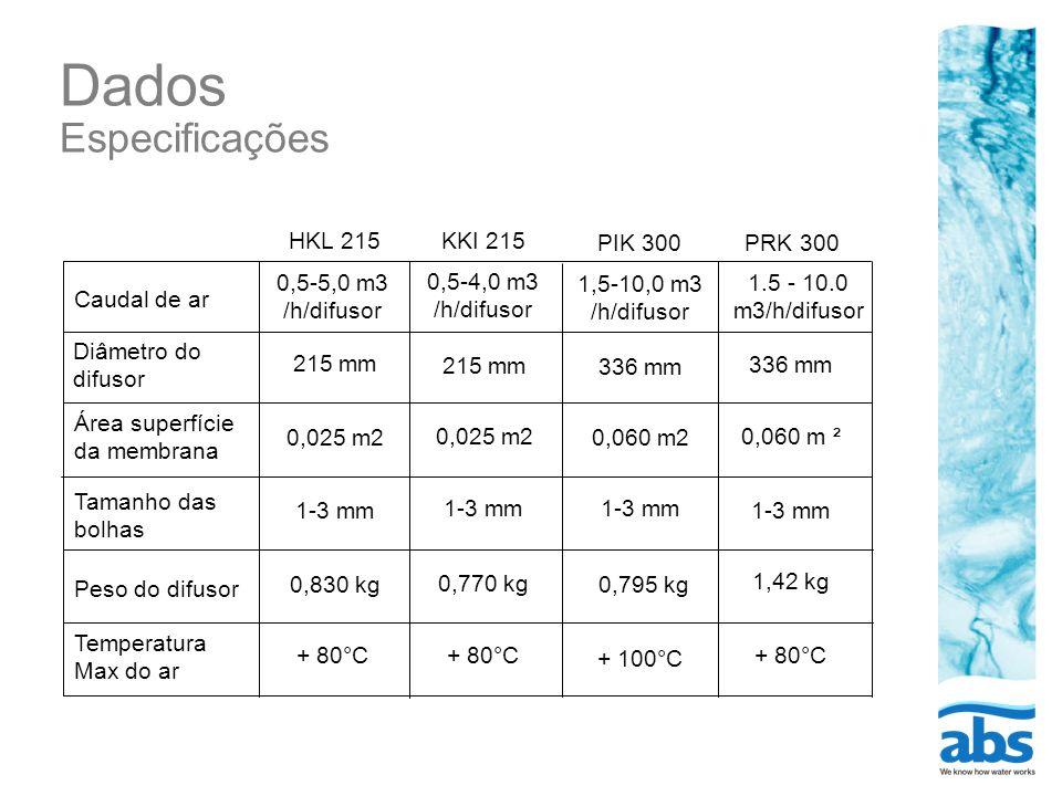 Dados Especificações HKL 215 KKI 215 PIK 300 PRK 300 Caudal de ar Diâmetro do difusor Área superfície da membrana Tamanho das bolhas Peso do difusor T