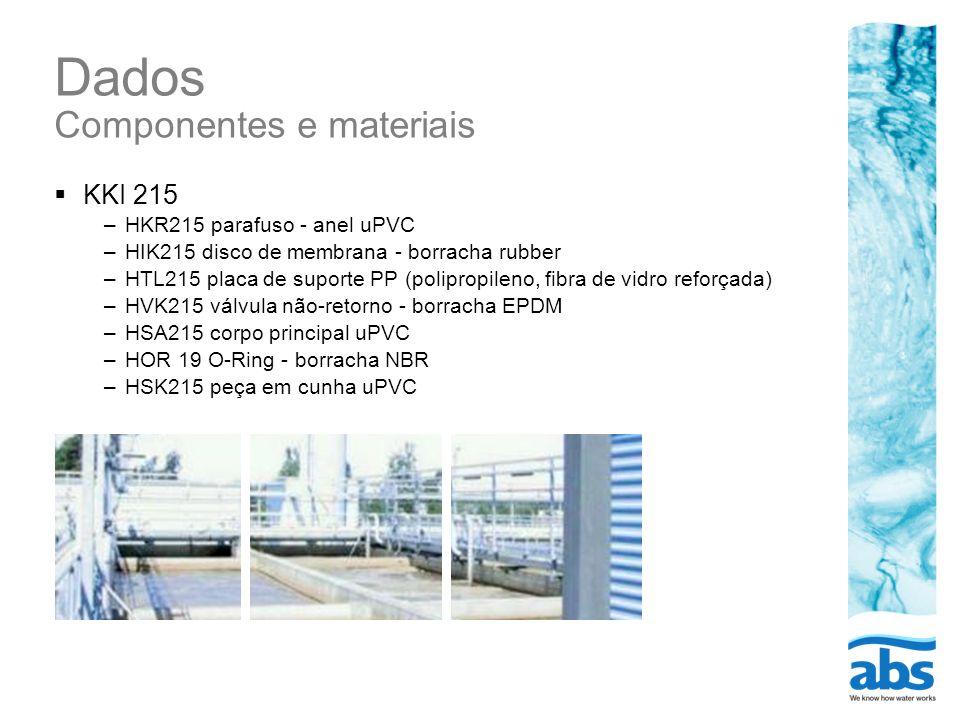 Dados Componentes e materiais KKI 215 –HKR215 parafuso - anel uPVC –HIK215 disco de membrana - borracha rubber –HTL215 placa de suporte PP (polipropil