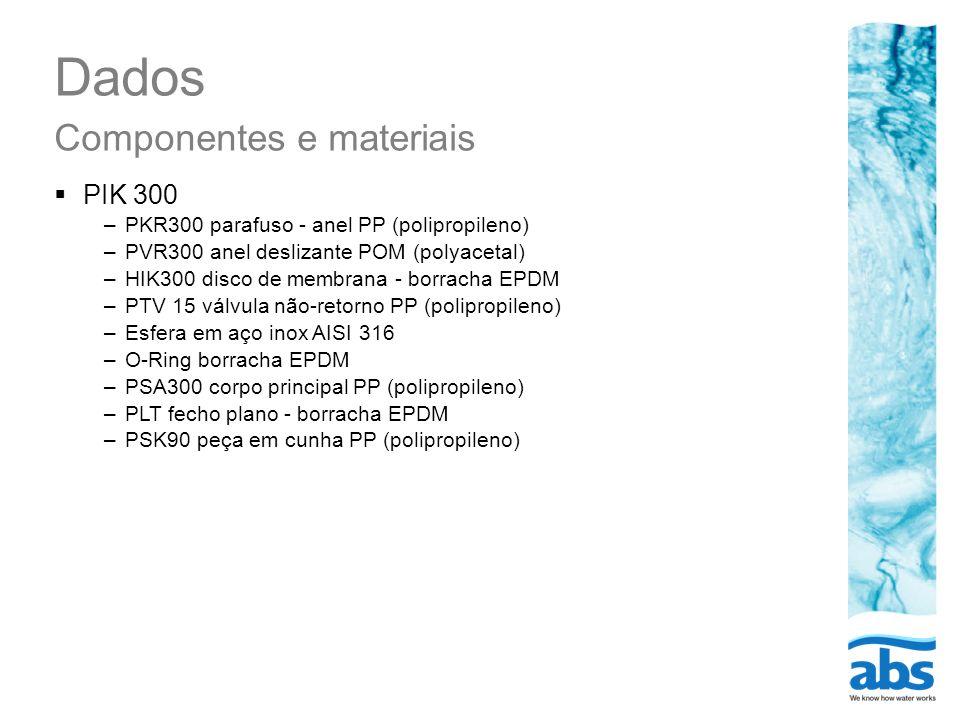 Dados Componentes e materiais PIK 300 –PKR300 parafuso - anel PP (polipropileno) –PVR300 anel deslizante POM (polyacetal) –HIK300 disco de membrana -
